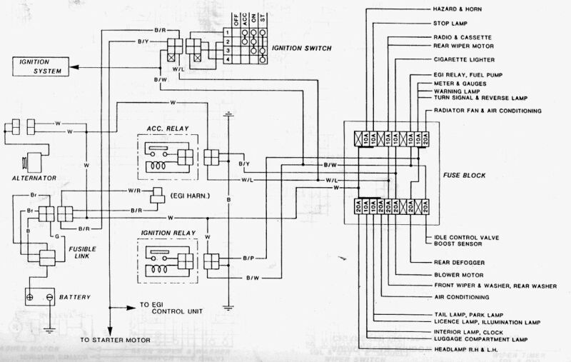 Tremendous Nissan N16 Wiring Diagram Pdf Basic Electronics Wiring Diagram Wiring Digital Resources Funapmognl